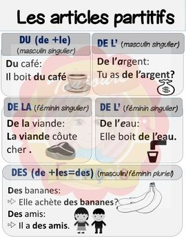 Les articles (lesson and worksheets)