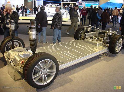 Tesla Model S Drive Train The Famous Skateboard Ev Configuration Lessonator