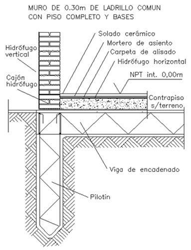 Resultado De Imagen Para Detalle Dibujo Arquitectonico Dibujo De Arquitectura Dibujos De Construccion Arquitectura