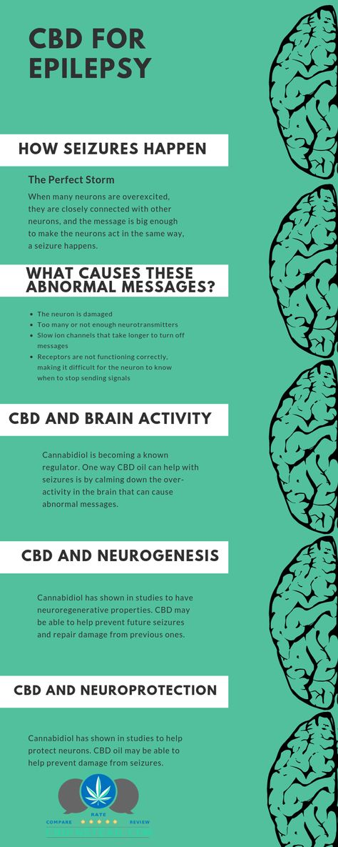 CBD can treat epilepsy and seizure disorders