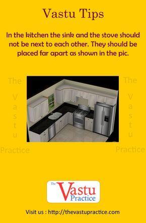 Vastu For Kitchen Kitchen Vastu Shastra Kitchen Vastu Tips Kitchen Vastu Door Makeover Diy Kitchen Sink Diy
