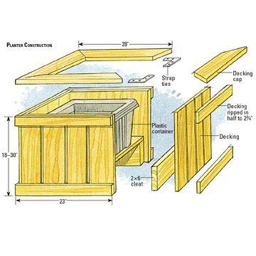 Planters - Freestanding Decks - How to Design u0026 Build a Deck. DIY | Building Construction | Pinterest | Planters Decking and Gardu2026  sc 1 st  Pinterest & Built In Deck Planters | ... Planters - Freestanding Decks - How ... Aboutintivar.Com
