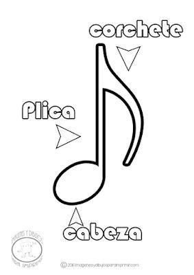 Aprender Y Colorear Las Partes De La Nota Musical Notas Musicales Para Imprimir Notas Musicales Fichas De Musica