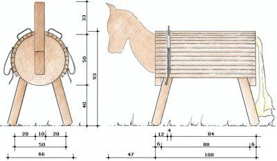 Bauanleitung Holzpferd Nicht Nur Fur Voltigierfreunde Holzpferd Selber Bauen Holzpferd Holzpferd Bauen