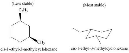 Yes The Chair Confirmation Of Cyclohexane Is More Stable Than The Boat Confirmation In Cyclohexane Derivatives The T In 2020 Organic Chemistry Chemistry Blog Template