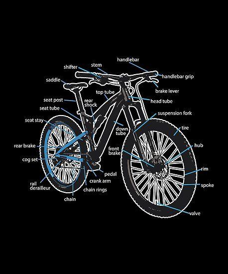Bike Diagram Parts Of A Mountain Bikes Poster By Printedkicks