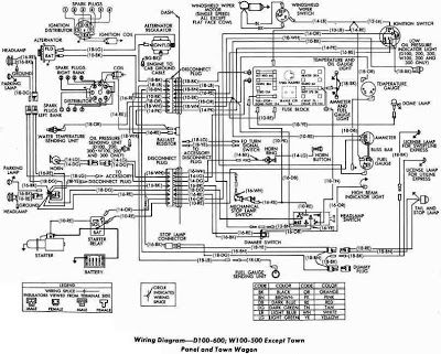 Dodge D Series D100 600 And Power Wagon W100 500 Wiring Diagram All About Wiring Diagrams Power Wagon Diagram Dodge