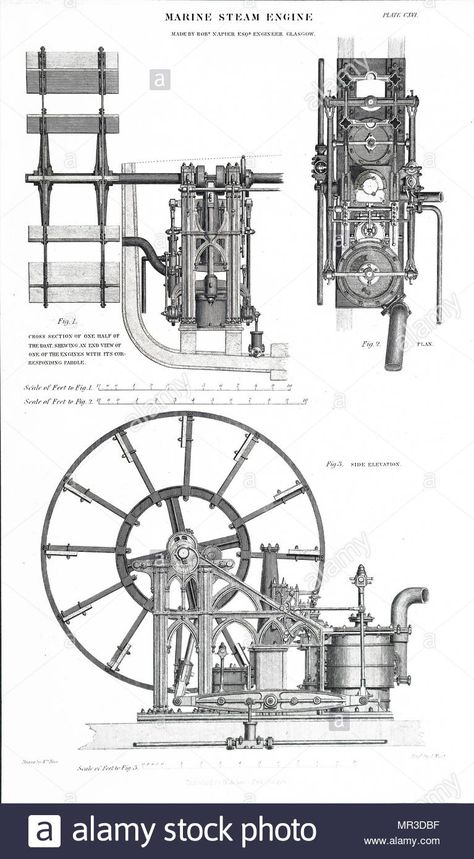 100+ Old engines ideas in 2020 | steam engine, engineering