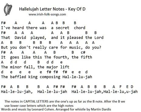 Pin By Lola Page On Music By And Letter Clarinet Sheet Music