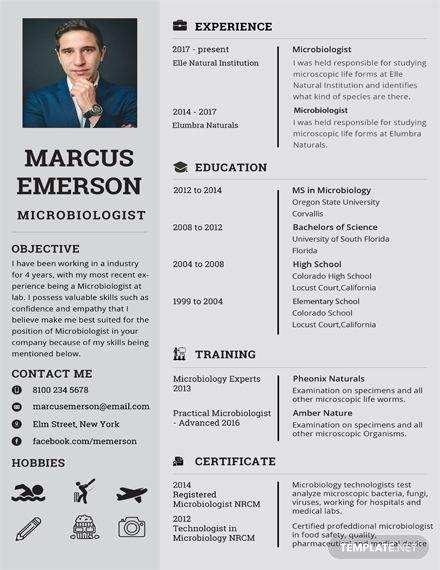 Undefined Medical Technology Medical Laboratory Science Medical Marketing