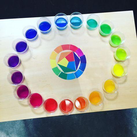 Farben Eines Der Tollsten Projekte Im Kunstunterricht Gemeinsam