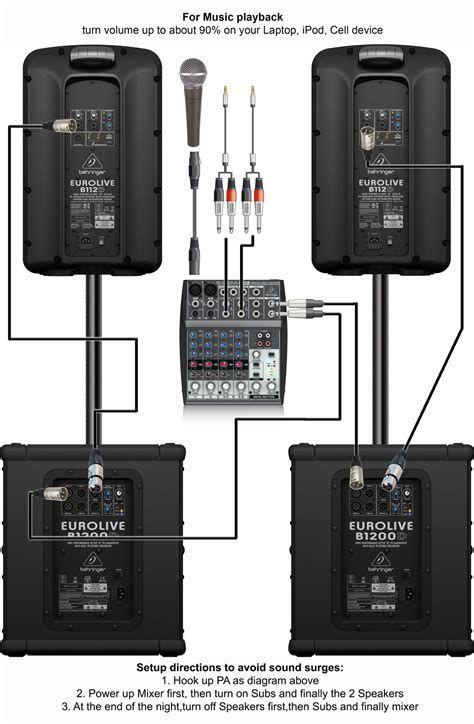 Live Sound System Setup Diagram Home Studio Setup Live Sound System Setup