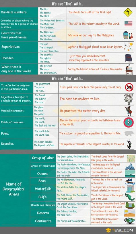 Articles in Grammar: Useful Rules, List & Examples • 7ESL