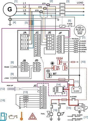 be124 diesel generator control panel wiring diagram