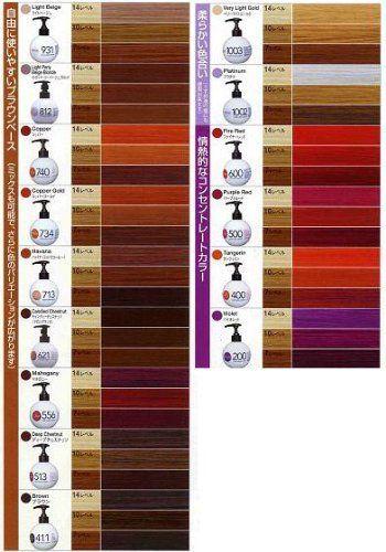 Revlon Nutri Color Creme Revlon Color Revlon Hair Color Hair Color Cherry Coke