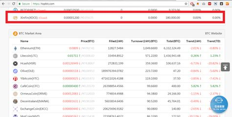 list of top 25 cryptocurrencies