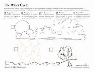 Water Cycle Matching | School fun | Water cycle, Science ...