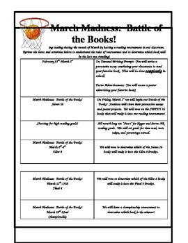 History of basketball essay