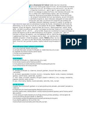 Silueta Perfectă controlul greutății, M,60 capsule, F : Farmacia Tei