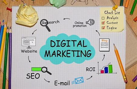 To make anything successful we need a plan or the process to make - digital marketing plan