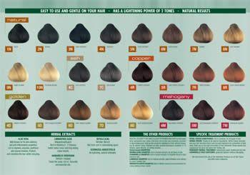 Safer natural hair color herbatint natural hair growth