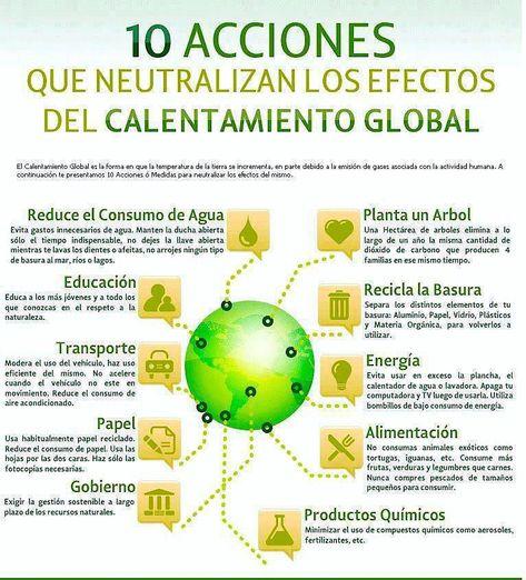 45 Ap Spanish Ciencia Tecnologia Ideas Ap Spanish Teaching Spanish Ap Spanish Language