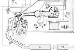 18 Porsche ideas