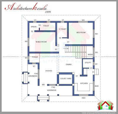 2000 Square Feet House Plan And Elevation Architecture Kerala Square House Plans My House Plans 2bhk House Plan