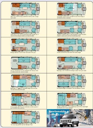 Class B Motorhome Buyers Guide Sports Mobile Floor Plans View Rv Floor Plans Class B Rv Van Conversion Layout