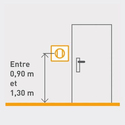 Norme Nf C 15 100 Les Lumieres Avec Images Cablage Electrique Maison Installation Electrique Maison Plan Electrique Maison