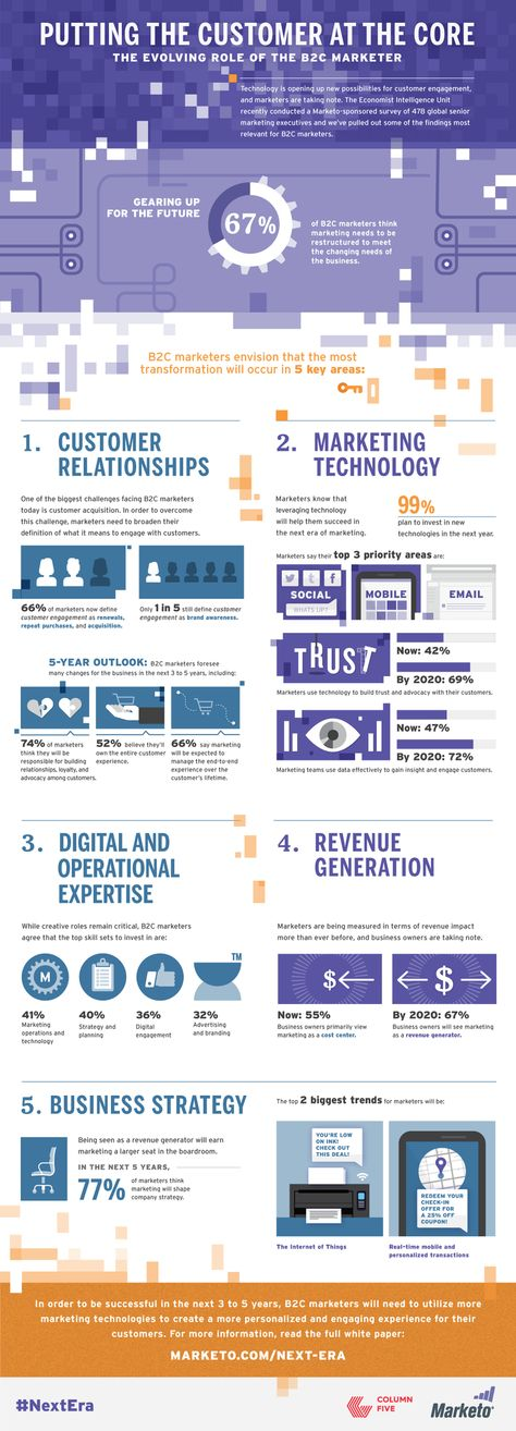 What Are 5 Key Areas That Will Transform Marketing And Put Customers At The Core? #infographic