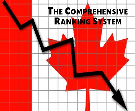 Apply under PNP for skilled immigration Canada http\/\/wwwabhinav - canadavisa resume builder