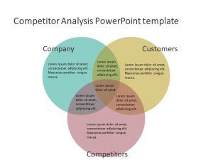 Use Free Competitor Analysis Template For Your Next Business