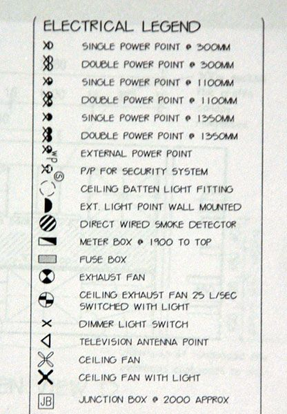 Fuse Box Symbol Meaning