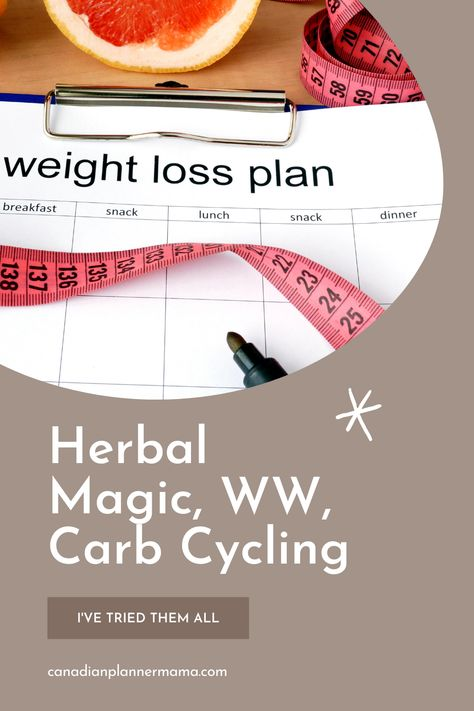 Weightloss journey. Previous programs and goals for 2021. #ww #weightloss #health #fitness #herbalmagic #plussize #eatclean #healthylifestyle