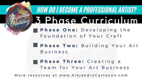 The 3 Phases | alejandrocastanon