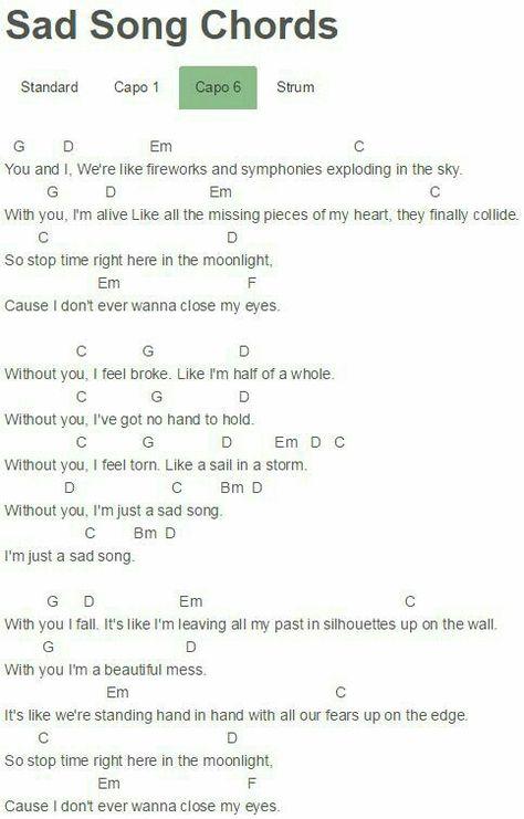 Ed Sheeran Tenerife Sea Chords Capo 1 | Music // Instruments ...