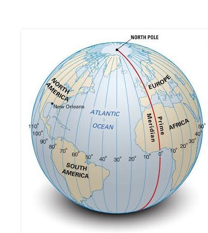 Longitude Is The Measurement East Or West Of The Prime Meridian Longitude Is Measured By Imaginary Lines That Run Around The E Europe News South Pole Meridian