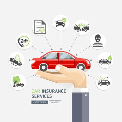 How Finding And Choose The Best Car Insurance Company In Virginia