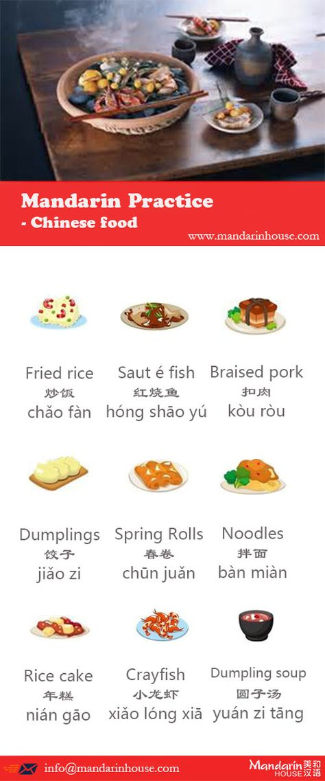Chinese Food Business in Chinese.For more info please contact: bodi.li@mandarinhouse.cn The best Mandarin School in China.