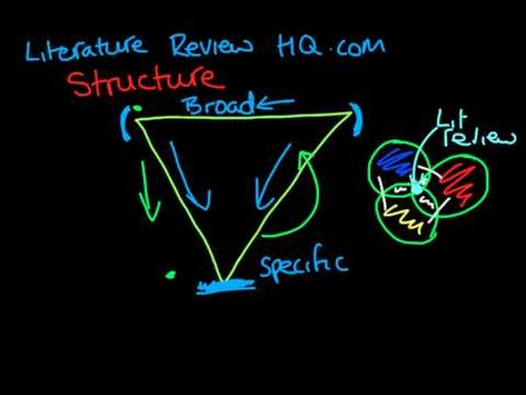 3 ways to structure your Literature Review - via Literature Review - literature review