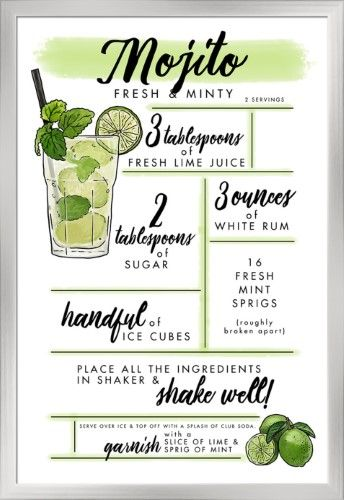 Mojito Cocktail Recipe Lantern Press Artwork 24x36 Giclee Art Print Gallery Framed Silver Wood Multi Mojito Cocktail Recipe Mojito Recipe Drawing