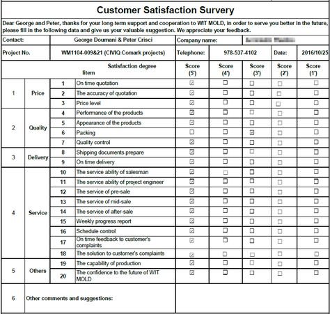 This Week We Sent Customer Satisfaction Survey To Our Usa