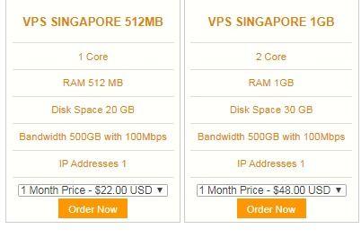 12++ Best vps hosting singapore info