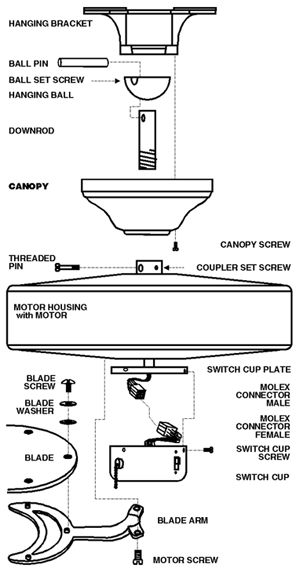 pinterestthe diagram below describes the basic assembly of a ceiling fan and names associated with each part