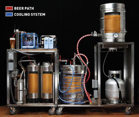 All-in-One Beer Brewing Machine | Popular Science
