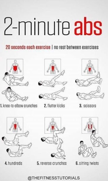 Pin By Matt Reed On Healthy Best Ab Workout Effective