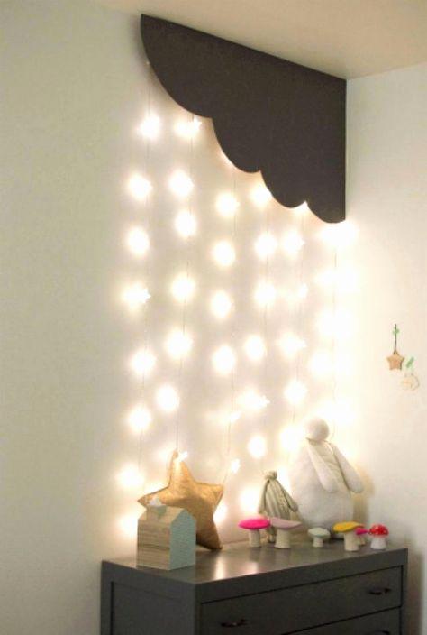 List of Pinterest sternenhimmel kinderzimmer lampe pictures ...