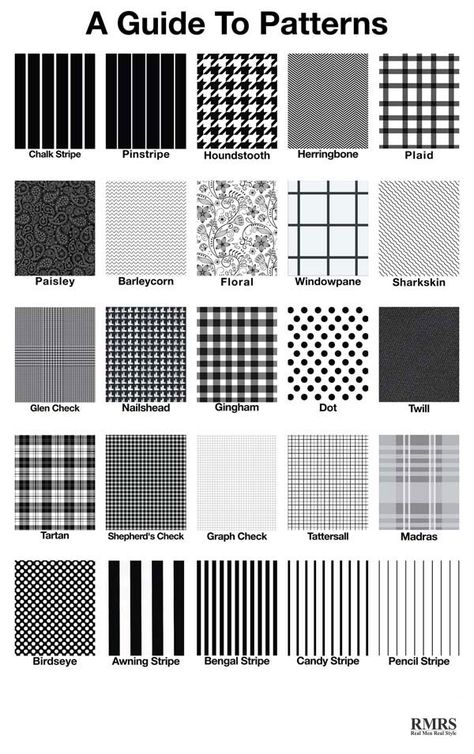 Time to get trim Guide-To-Patterns-black and white chalk st… Time to get trim Guide-To-Patterns-black and white chalk stripe fashion style trend summer winder fall 2015 2017 plaid windowpane pencil stripe candy stripe inspiration cool