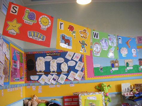 Alphabet Posters - Maybe have kids add pictures for each letter of the week